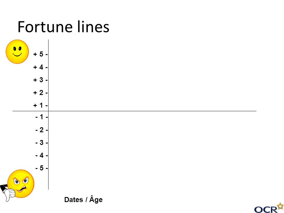 Fortune lines Dates / Âge + 5 - + 4 - + 3 - + 2 - + 1 - - 1 - - 2 - - 3 - - 4 - - 5 -