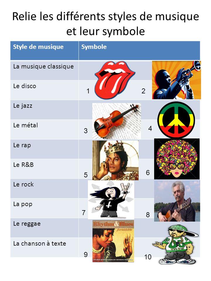 Relie les différents styles de musique et leur symbole Style de musiqueSymbole La musique classique Le disco Le jazz Le métal Le rap Le R&B Le rock La