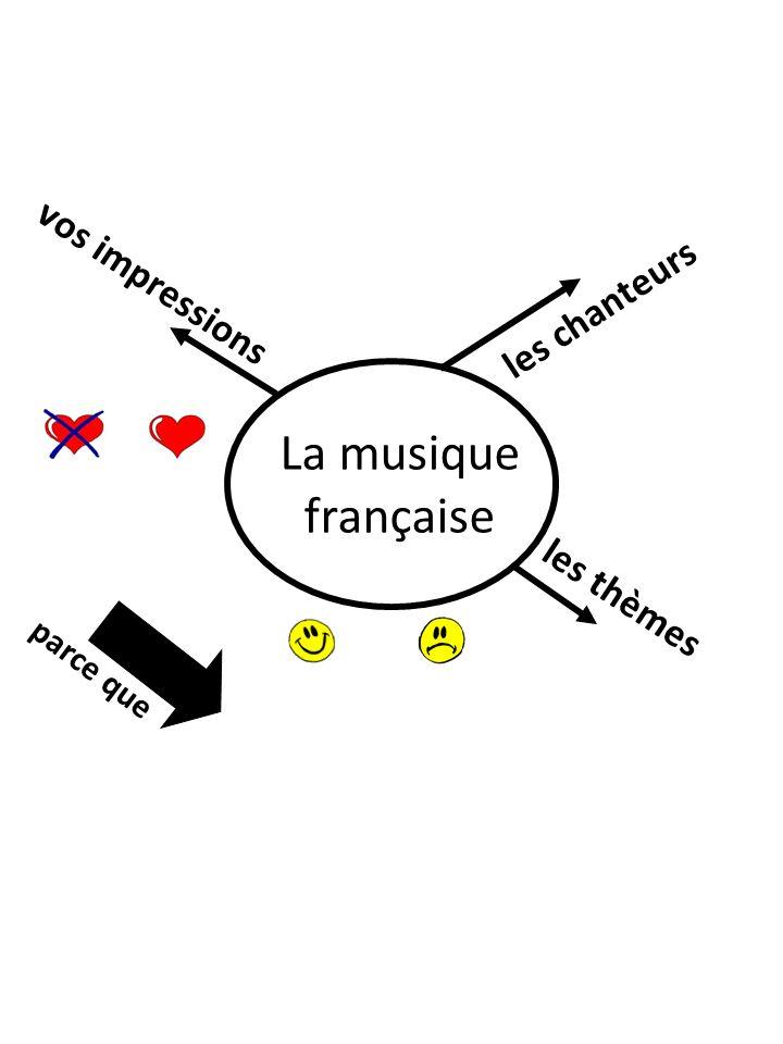 les chanteurs parce que vos impressions La musique française les thèmes