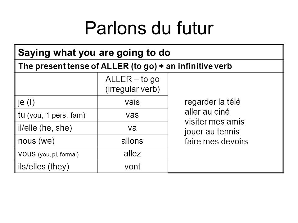 Parlons du futur Saying what you are going to do The present tense of ALLER (to go) + an infinitive verb ALLER – to go (irregular verb) je (I) vais tu (you, 1 pers, fam) vas il/elle (he, she) va nous (we) allons vous (you, pl, formal) allez ils/elles (they) vont regarder la télé aller au ciné visiter mes amis jouer au tennis faire mes devoirs