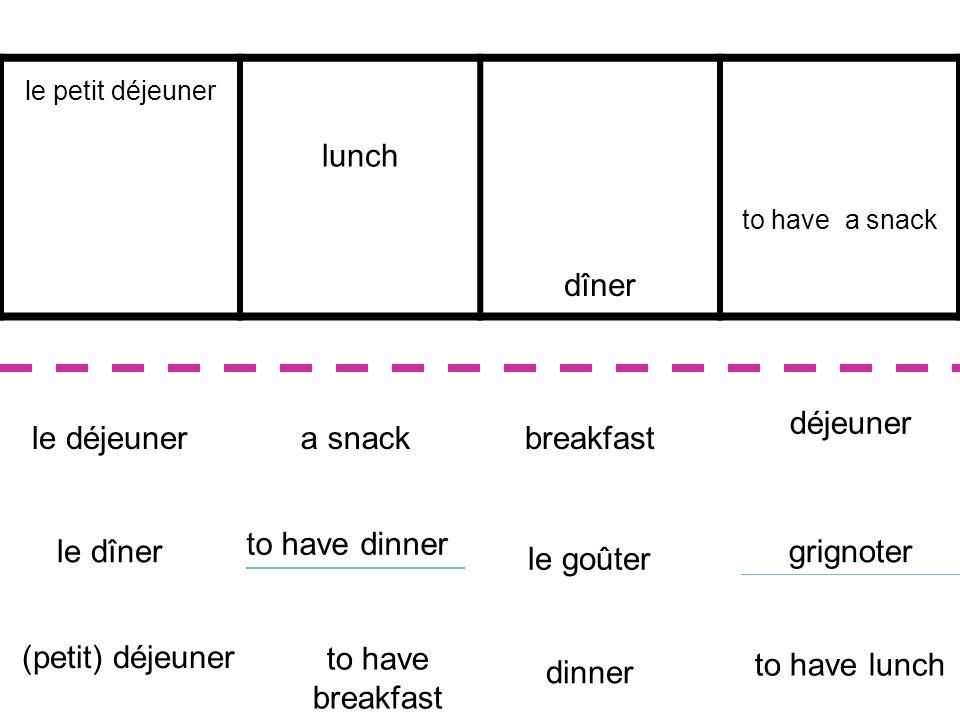France Royaume- Uni Le petit- déjeuner Le déjeuner Le goûter Le dîner 7.00 ---- 12.00 1.00 5.004.00 8.006.00 Les horaires des repas sont un peu différents.