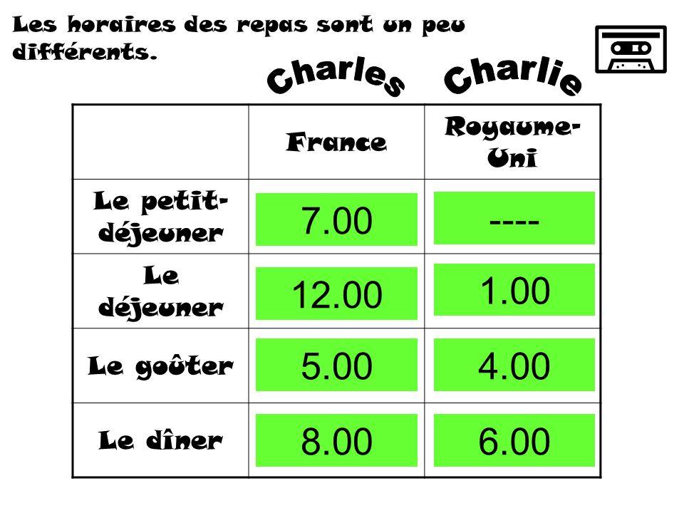 France Royaume- Uni Le petit- déjeuner Le déjeuner Le goûter Le dîner 7.00 ---- 12.00 1.00 5.004.00 8.006.00 Les horaires des repas sont un peu différ