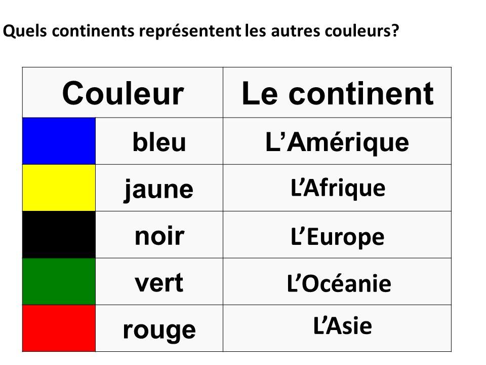 Quels continents représentent les autres couleurs? CouleurLe continent bleuLAmérique jaune noir vert rouge LAfrique LEurope LOcéanie LAsie