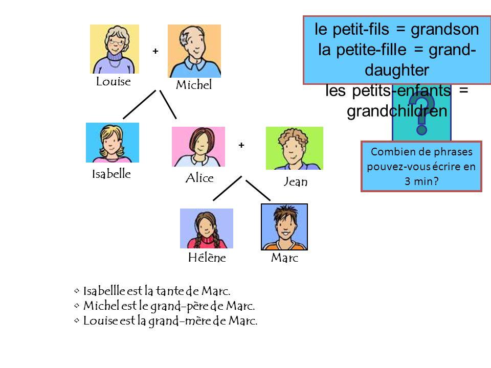 + + Isabellle est la tante de Marc. Michel est le grand-père de Marc. Louise est la grand-mère de Marc. HélèneMarc Alice Jean Michel Isabelle Louise C