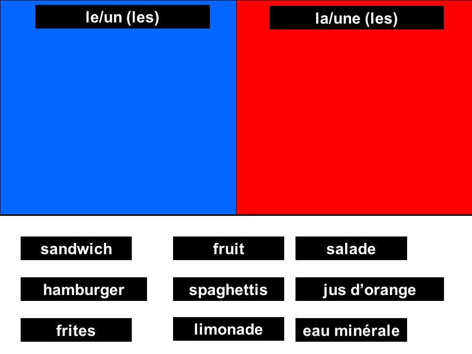 sandwichfruit hamburger frites spaghettis limonade salade jus dorange eau minérale le/un (les) la/une (les)