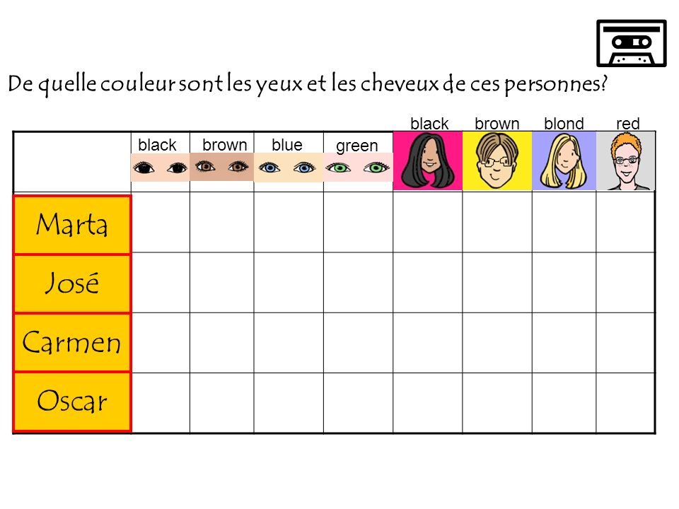 Test de vocabulaire a brown dog a green tortoise black hair blue eyes what colour are your eyes? I have brown eyes What colour is your hair? I have sh