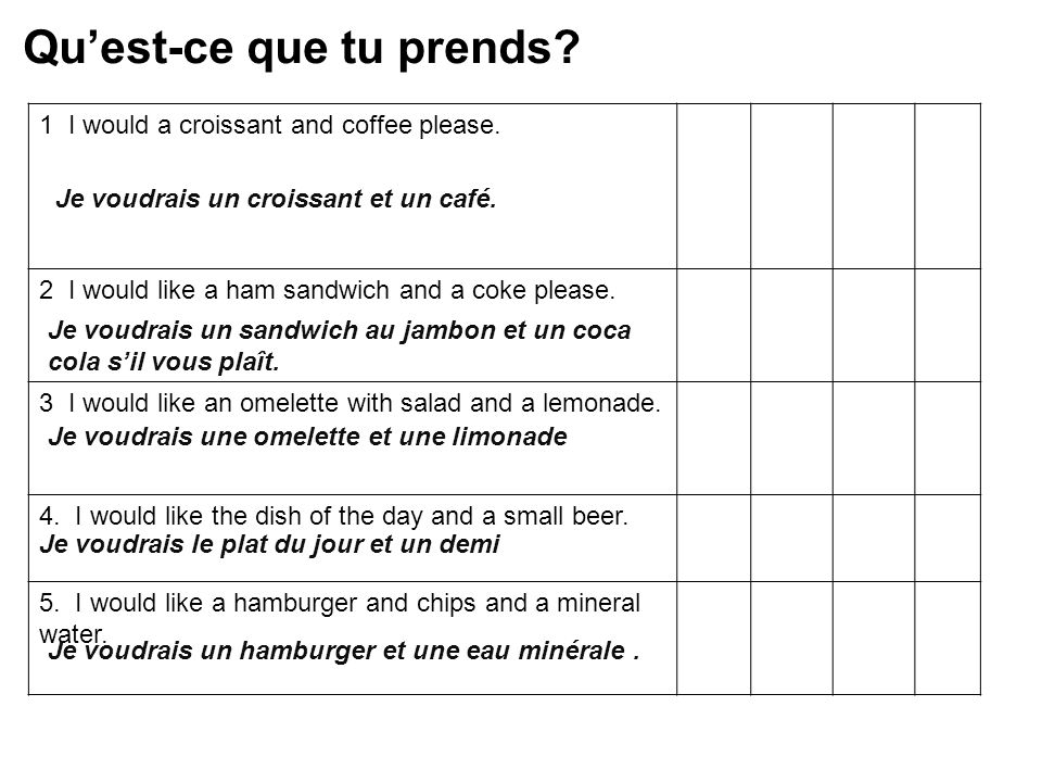 Quest-ce que tu prends.1 I would a croissant and coffee please.