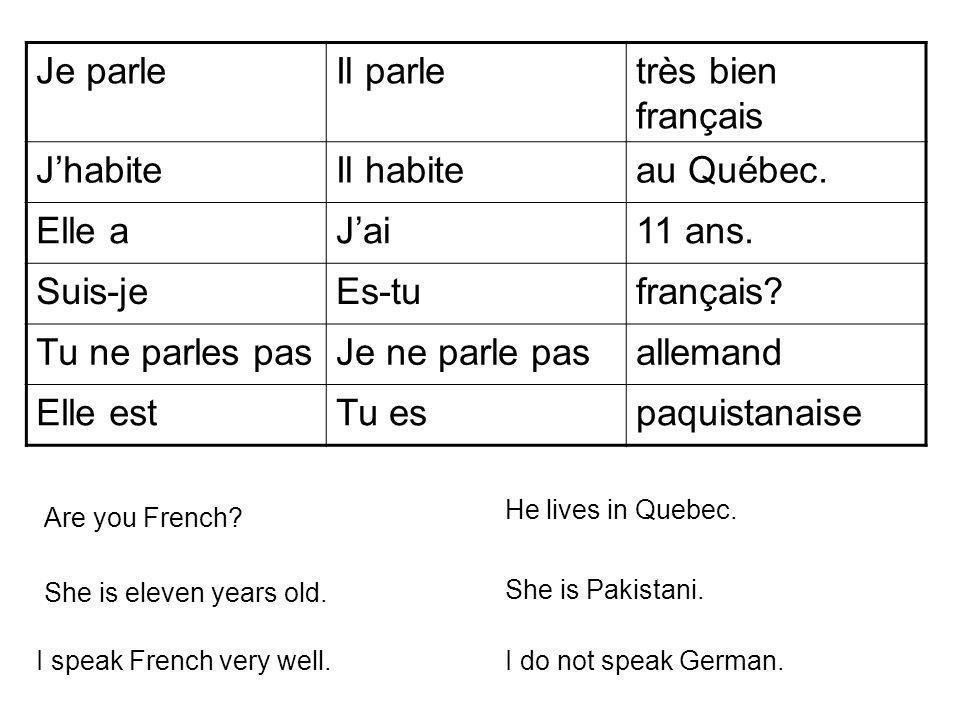 Je parleIl parletrès bien français JhabiteIl habiteau Québec.