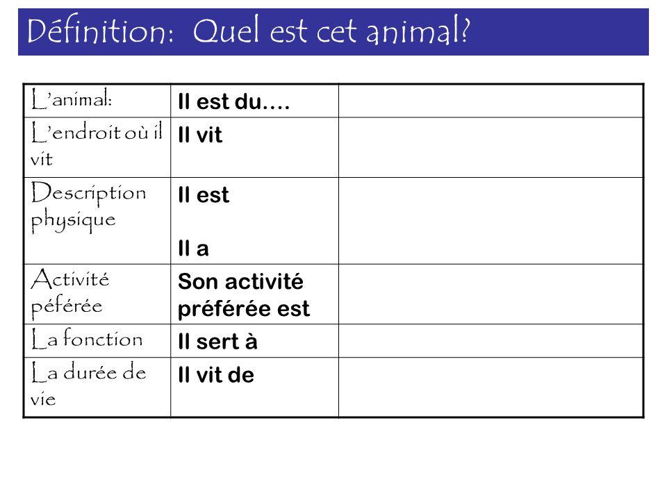 Définition: Quel est cet animal. Lanimal: Il est du….