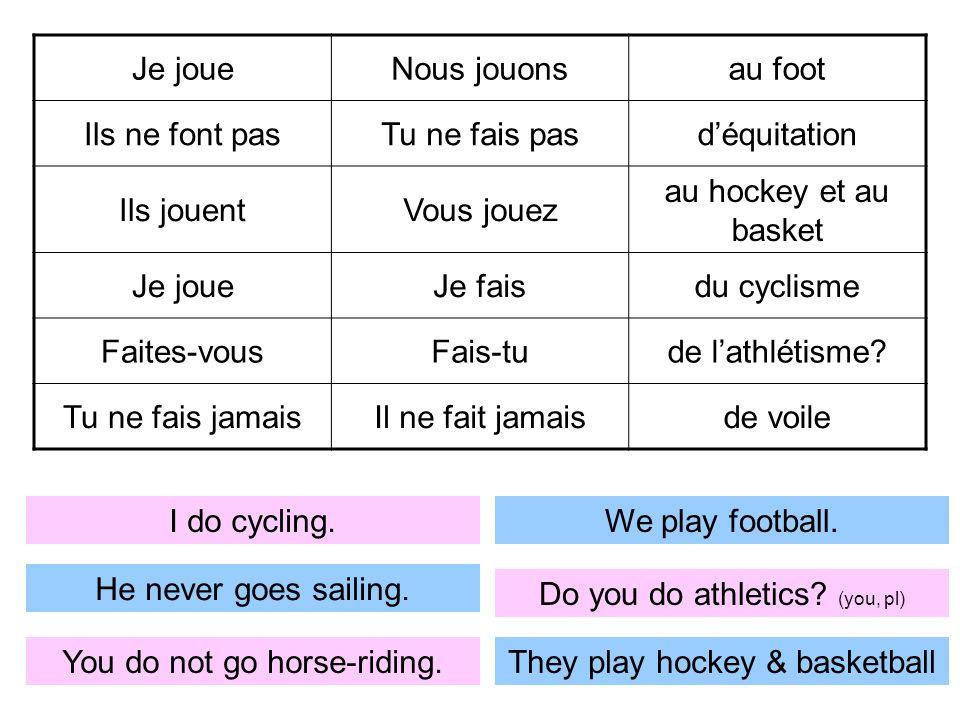 Nous allons.... Apprendre plus de vocabulaire pour parler des loisirs Utiliser 10 nouveaux verbes