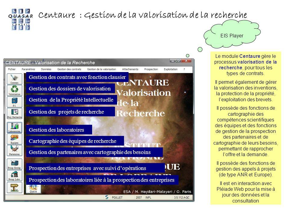 12 Centaure : Gestion de la valorisation de la recherche Gestion des contrats avec fonction clausier Gestion des dossiers de valorisation Gestion de l