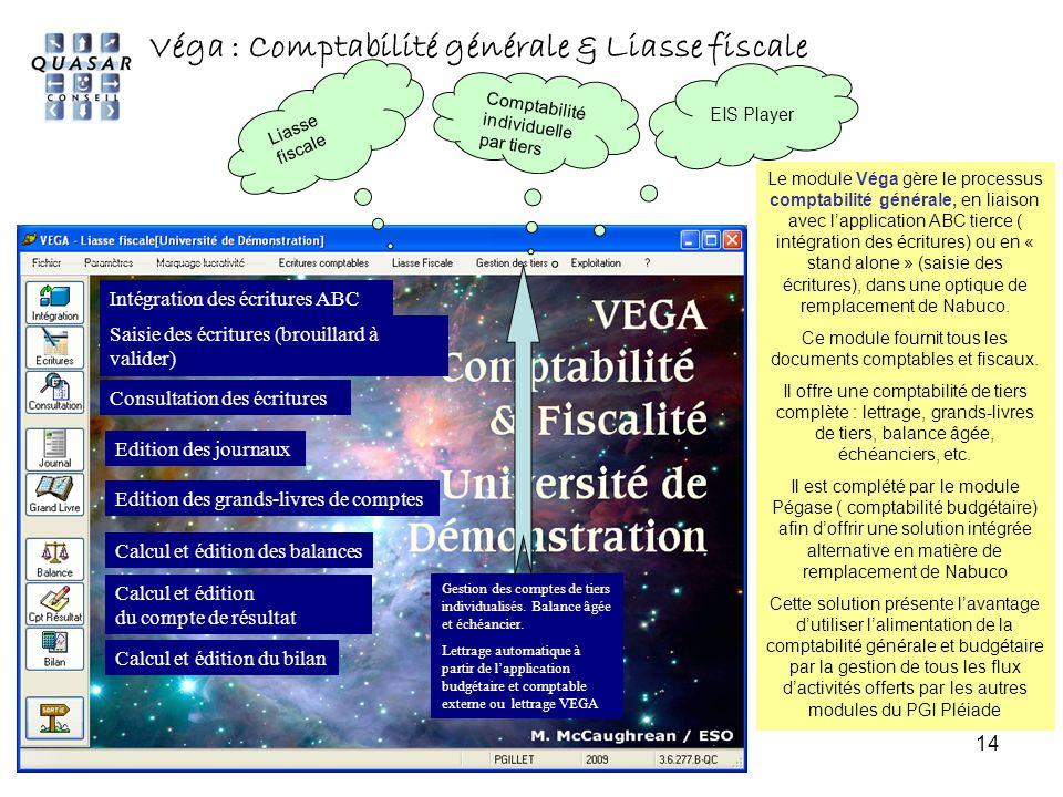 14 Véga : Comptabilité générale & Liasse fiscale Intégration des écritures ABC Consultation des écritures Edition des journaux Edition des grands-livr