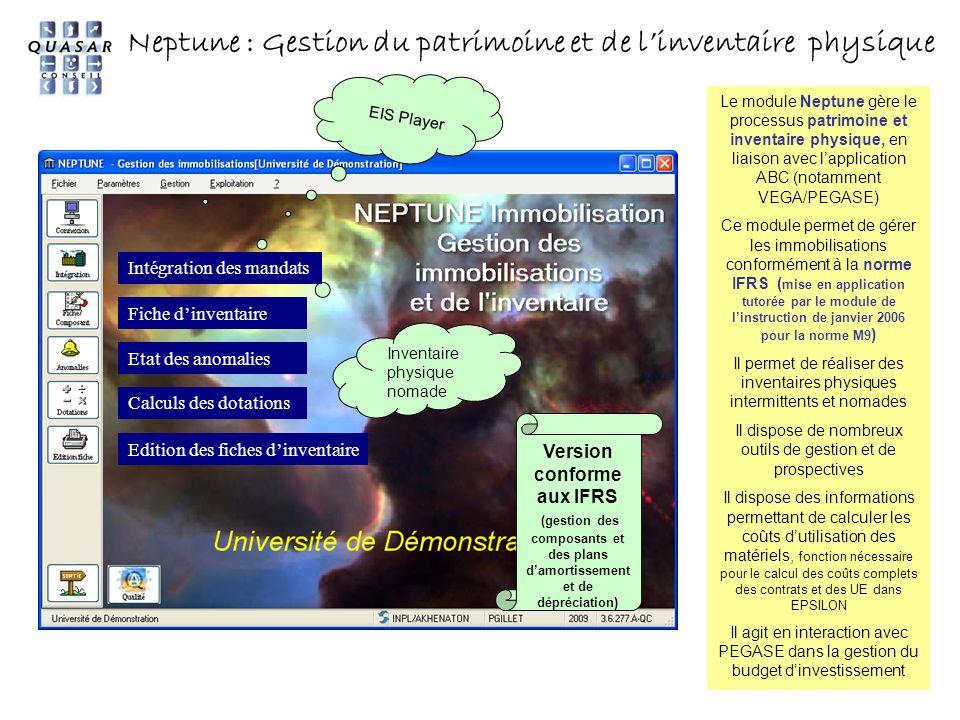 15 Neptune : Gestion du patrimoine et de linventaire physique EIS Player Inventaire physique nomade Intégration des mandats Fiche dinventaire Etat des