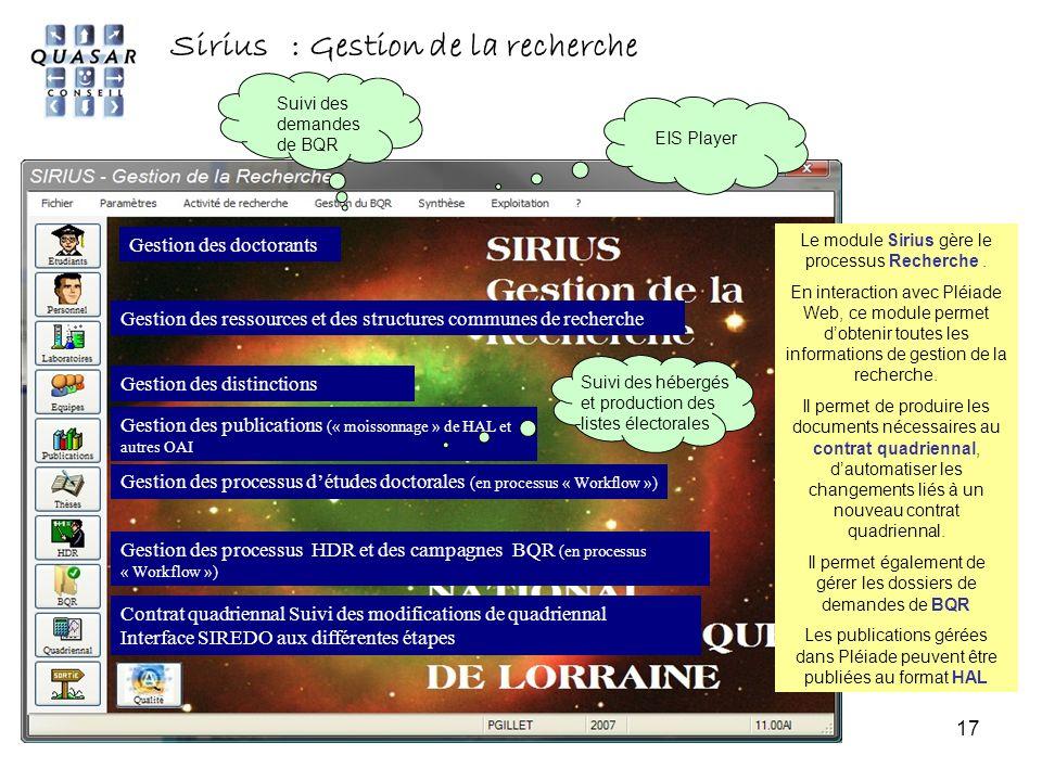 17 Sirius : Gestion de la recherche EIS Player Suivi des demandes de BQR Contrat quadriennal Suivi des modifications de quadriennal Interface SIREDO aux différentes étapes Gestion des doctorants Gestion des distinctions Gestion des processus HDR et des campagnes BQR (en processus « Workflow ») Gestion des processus détudes doctorales (en processus « Workflow ») Le module Sirius gère le processus Recherche.
