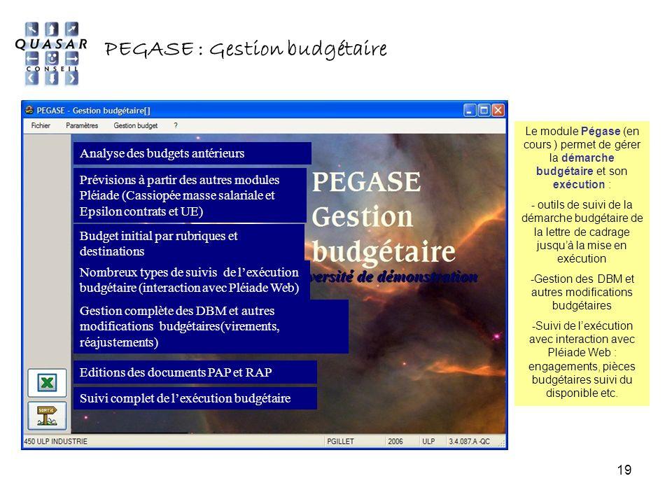 19 PEGASE : Gestion budgétaire Le module Pégase (en cours ) permet de gérer la démarche budgétaire et son exécution : - outils de suivi de la démarche budgétaire de la lettre de cadrage jusquà la mise en exécution -Gestion des DBM et autres modifications budgétaires -Suivi de lexécution avec interaction avec Pléiade Web : engagements, pièces budgétaires suivi du disponible etc.