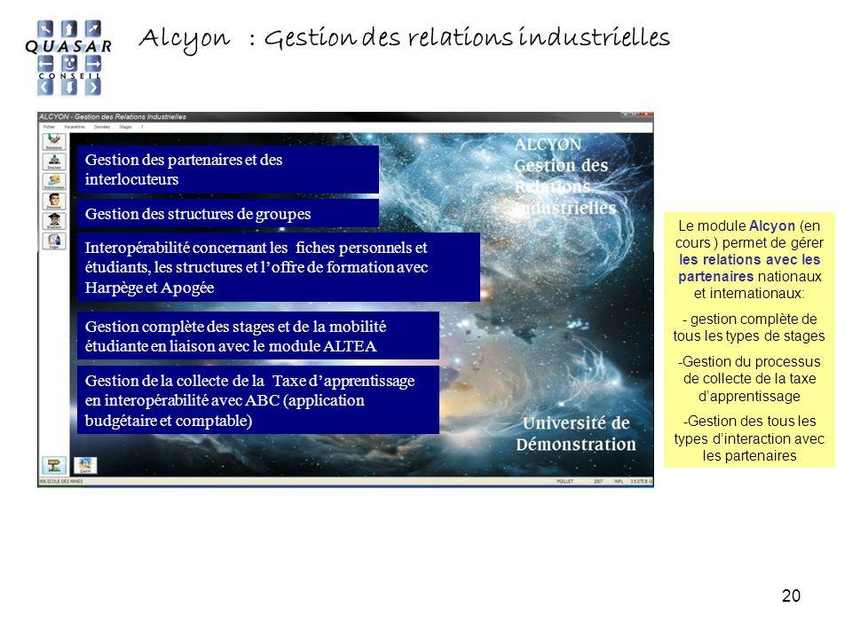 20 Alcyon : Gestion des relations industrielles Le module Alcyon (en cours ) permet de gérer les relations avec les partenaires nationaux et internati