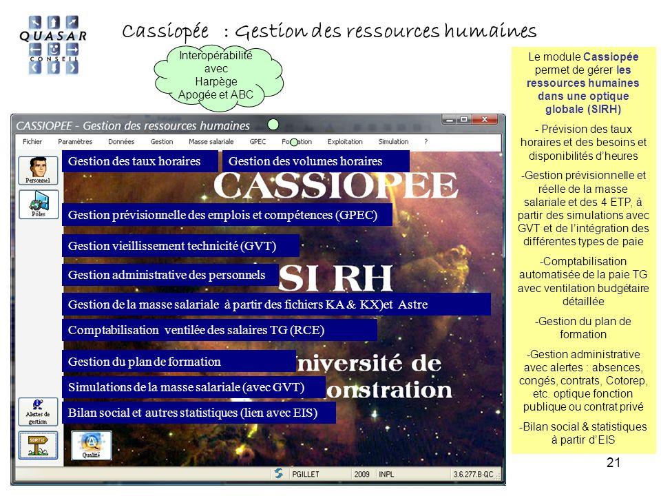 21 Cassiopée : Gestion des ressources humaines Le module Cassiopée permet de gérer les ressources humaines dans une optique globale (SIRH) - Prévision