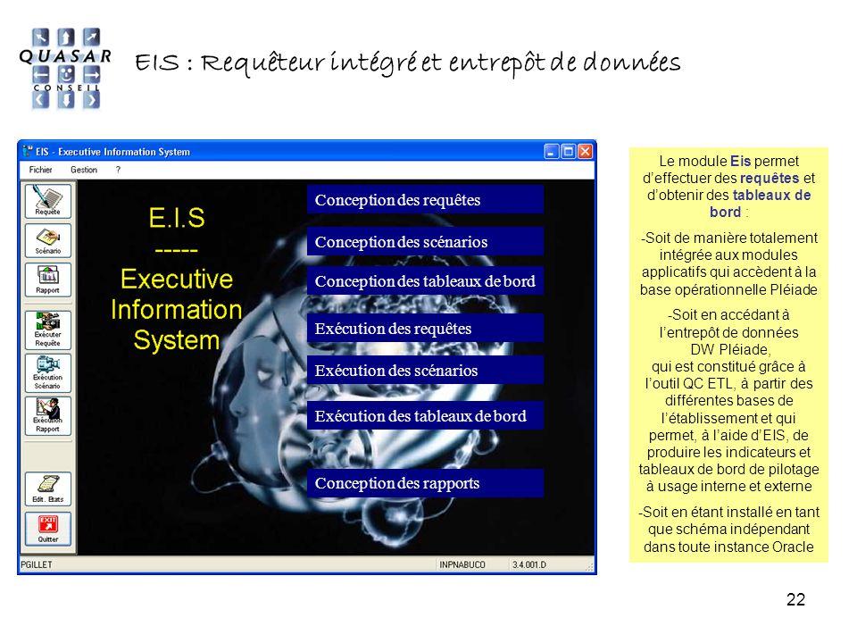 22 EIS : Requêteur intégré et entrepôt de données Conception des requêtes Conception des scénarios Conception des tableaux de bord Exécution des requê
