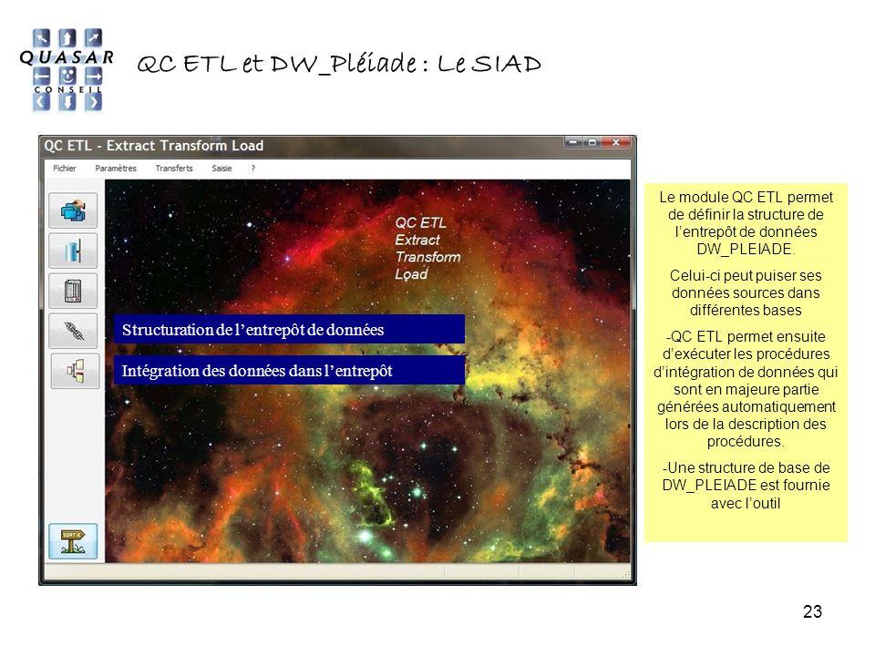 23 QC ETL et DW_Pléiade : Le SIAD Le module QC ETL permet de définir la structure de lentrepôt de données DW_PLEIADE. Celui-ci peut puiser ses données