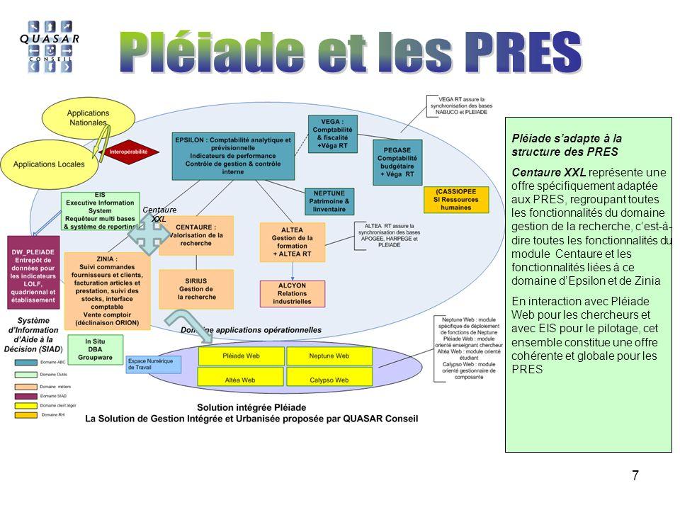 7 Centaure XXL Pléiade sadapte à la structure des PRES Centaure XXL représente une offre spécifiquement adaptée aux PRES, regroupant toutes les fonctionnalités du domaine gestion de la recherche, cest-à- dire toutes les fonctionnalités du module Centaure et les fonctionnalités liées à ce domaine dEpsilon et de Zinia En interaction avec Pléiade Web pour les chercheurs et avec EIS pour le pilotage, cet ensemble constitue une offre cohérente et globale pour les PRES