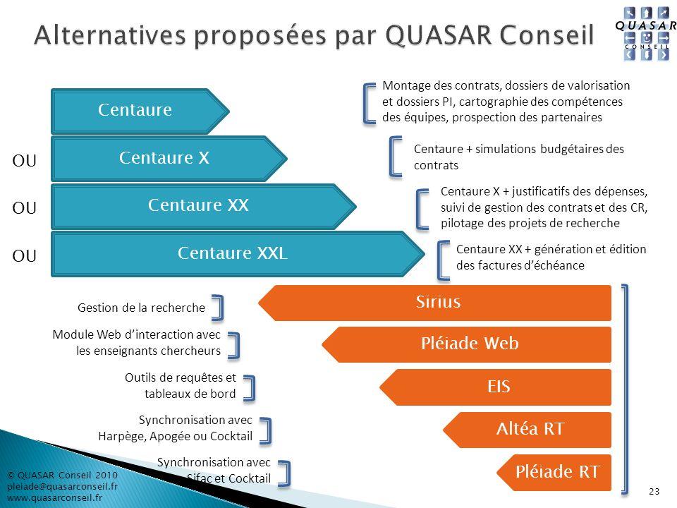 23 © QUASAR Conseil 2010 pleiade@quasarconseil.fr www.quasarconseil.fr Centaure Centaure X Centaure XX Centaure XXL Montage des contrats, dossiers de