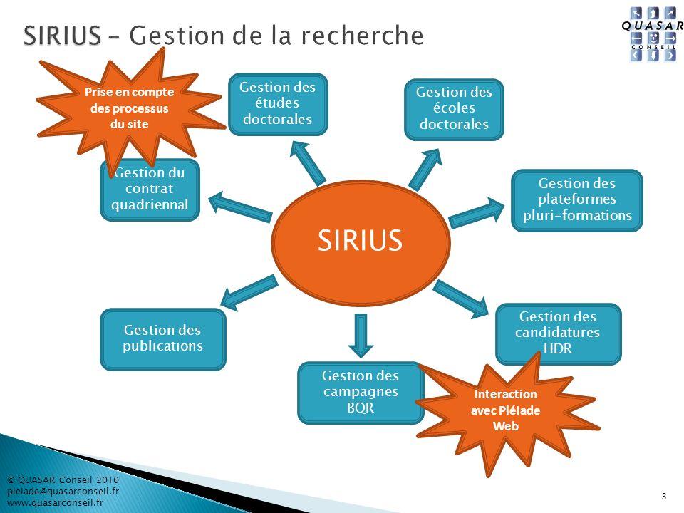 3 SIRIUS Gestion du contrat quadriennal Gestion des études doctorales Gestion des écoles doctorales Gestion des plateformes pluri-formations Gestion d