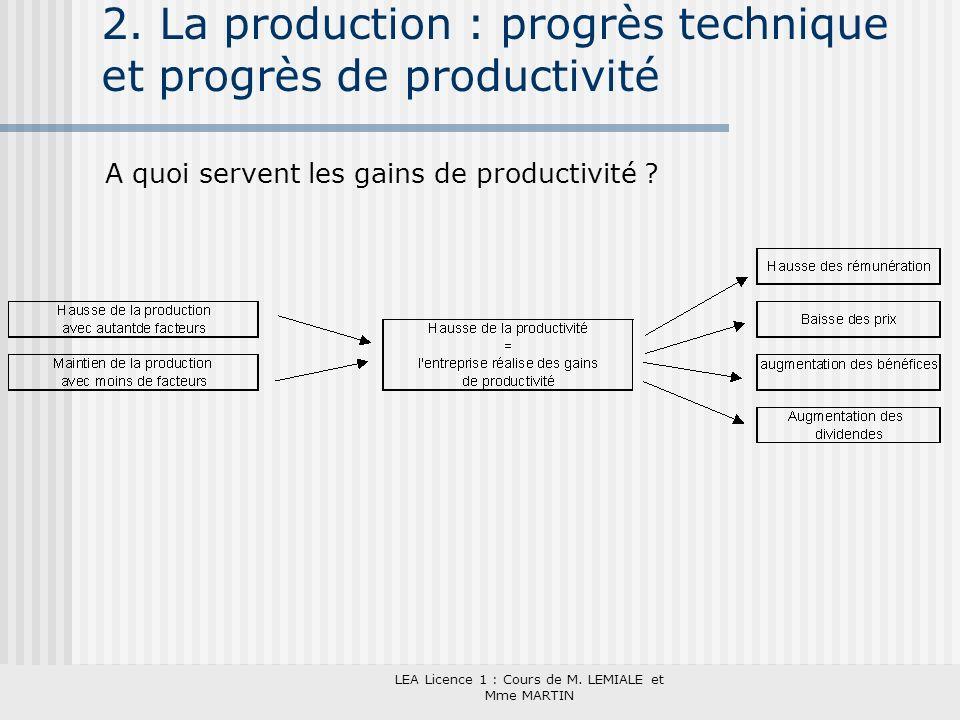 LEA Licence 1 : Cours de M. LEMIALE et Mme MARTIN 2. La production : progrès technique et progrès de productivité A quoi servent les gains de producti