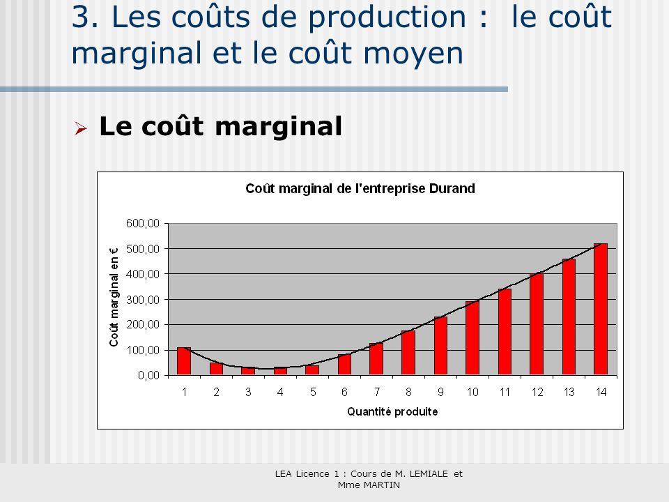 LEA Licence 1 : Cours de M. LEMIALE et Mme MARTIN 3. Les coûts de production : le coût marginal et le coût moyen Le coût marginal