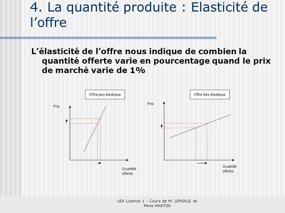 LEA Licence 1 : Cours de M. LEMIALE et Mme MARTIN 4. La quantité produite : Elasticité de loffre Lélasticité de loffre nous indique de combien la quan
