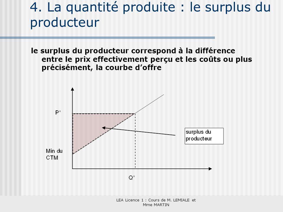 LEA Licence 1 : Cours de M. LEMIALE et Mme MARTIN 4. La quantité produite : le surplus du producteur le surplus du producteur correspond à la différen
