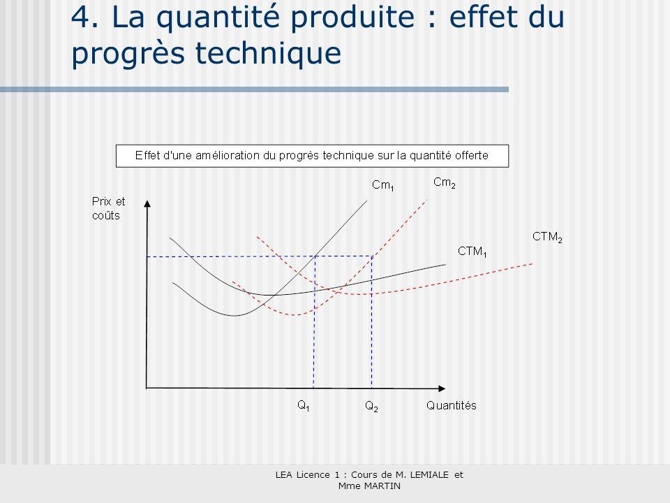 LEA Licence 1 : Cours de M. LEMIALE et Mme MARTIN 4. La quantité produite : effet du progrès technique