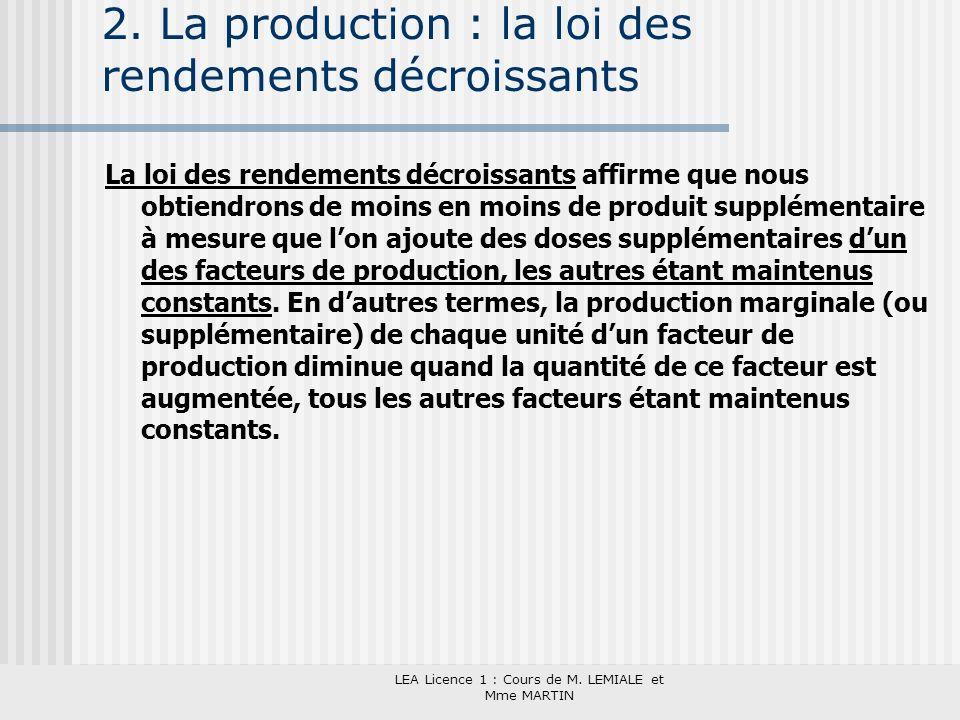 LEA Licence 1 : Cours de M. LEMIALE et Mme MARTIN 2. La production : la loi des rendements décroissants La loi des rendements décroissants affirme que