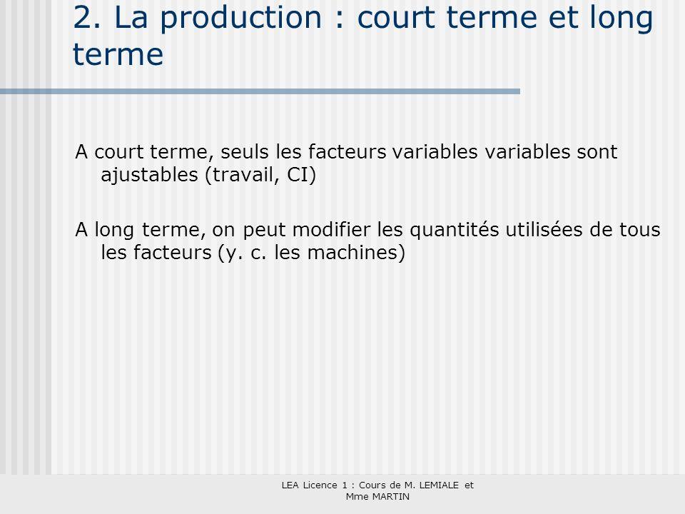 LEA Licence 1 : Cours de M. LEMIALE et Mme MARTIN 2. La production : court terme et long terme A court terme, seuls les facteurs variables variables s