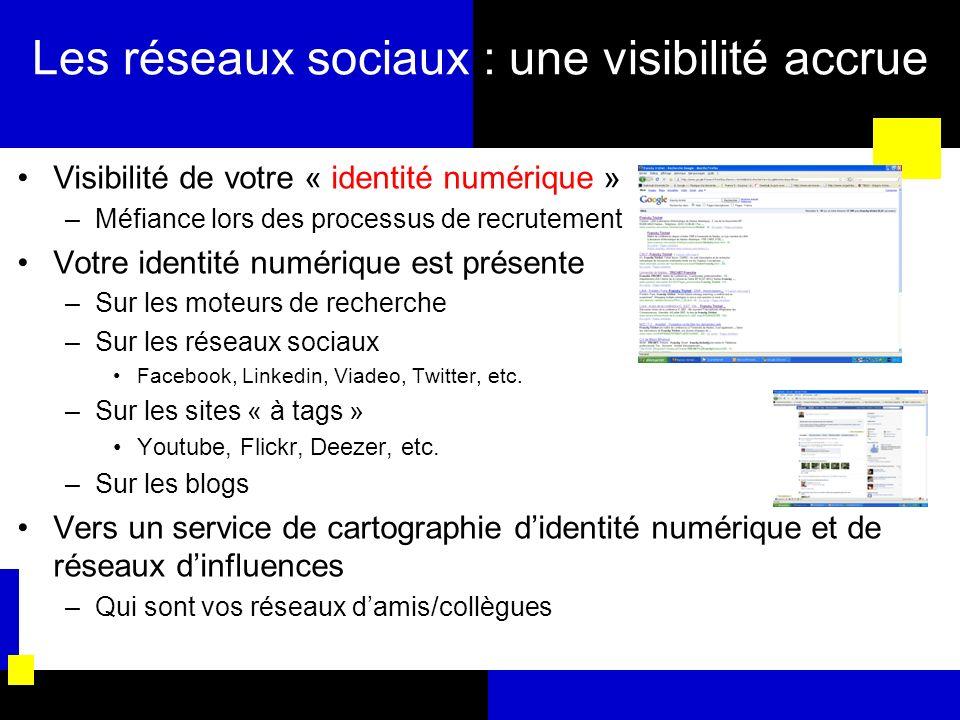 Les réseaux sociaux : une visibilité accrue Visibilité de votre « identité numérique » –Méfiance lors des processus de recrutement Votre identité numé