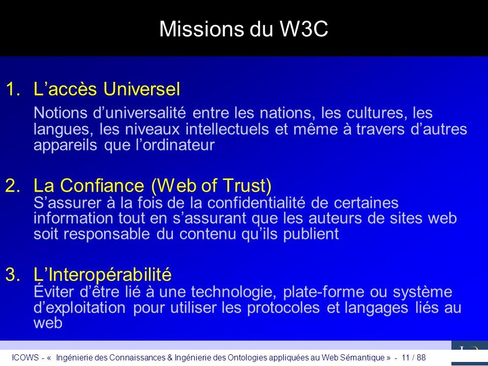 ICOWS - « Ingénierie des Connaissances & Ingénierie des Ontologies appliquées au Web Sémantique » - 11 / 88 Missions du W3C 1.Laccès Universel Notions