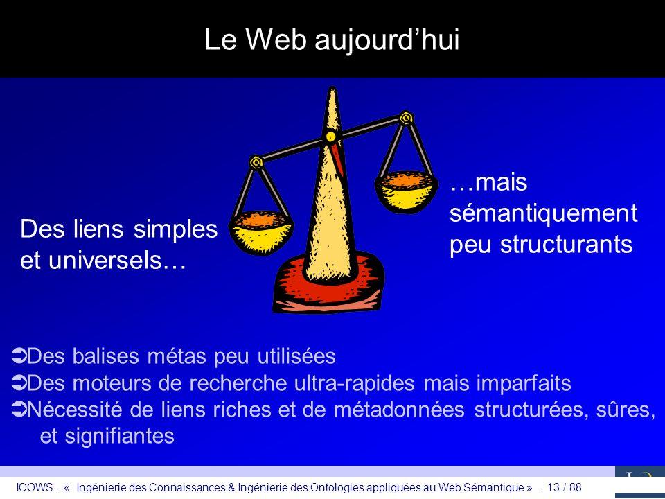 ICOWS - « Ingénierie des Connaissances & Ingénierie des Ontologies appliquées au Web Sémantique » - 13 / 88 Le Web aujourdhui Des liens simples et uni