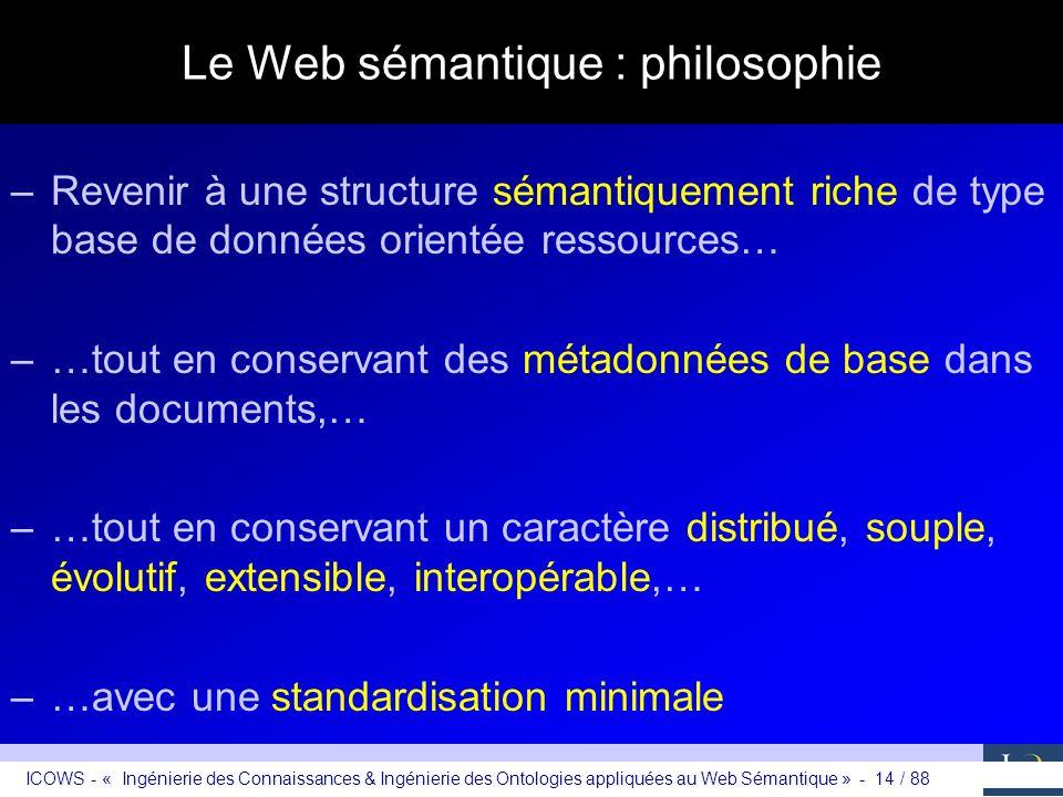 ICOWS - « Ingénierie des Connaissances & Ingénierie des Ontologies appliquées au Web Sémantique » - 14 / 88 Le Web sémantique : philosophie –Revenir à