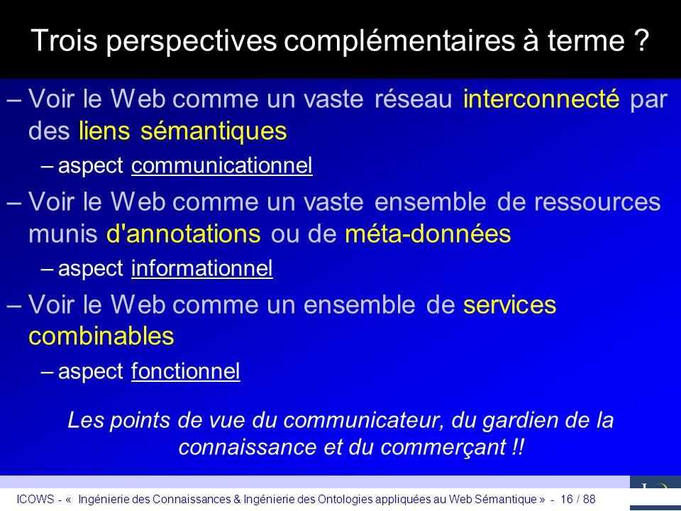 ICOWS - « Ingénierie des Connaissances & Ingénierie des Ontologies appliquées au Web Sémantique » - 16 / 88 Trois perspectives complémentaires à terme