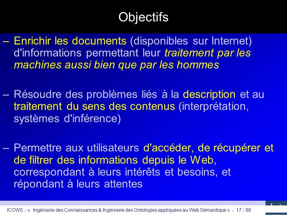 ICOWS - « Ingénierie des Connaissances & Ingénierie des Ontologies appliquées au Web Sémantique » - 17 / 88 Objectifs –Enrichir les documents (disponi