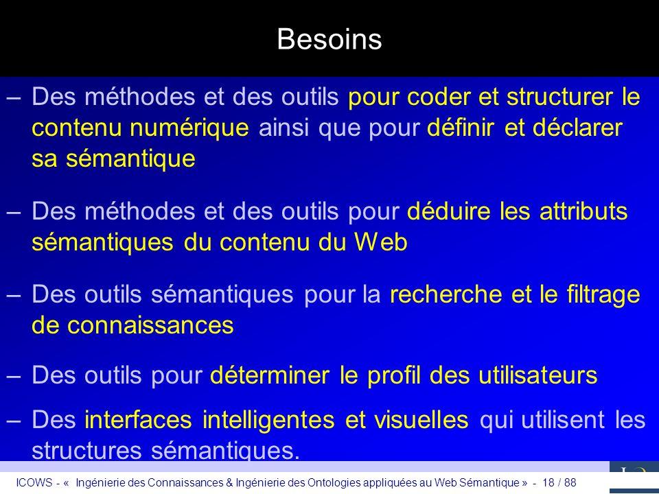 ICOWS - « Ingénierie des Connaissances & Ingénierie des Ontologies appliquées au Web Sémantique » - 18 / 88 Besoins –Des méthodes et des outils pour c
