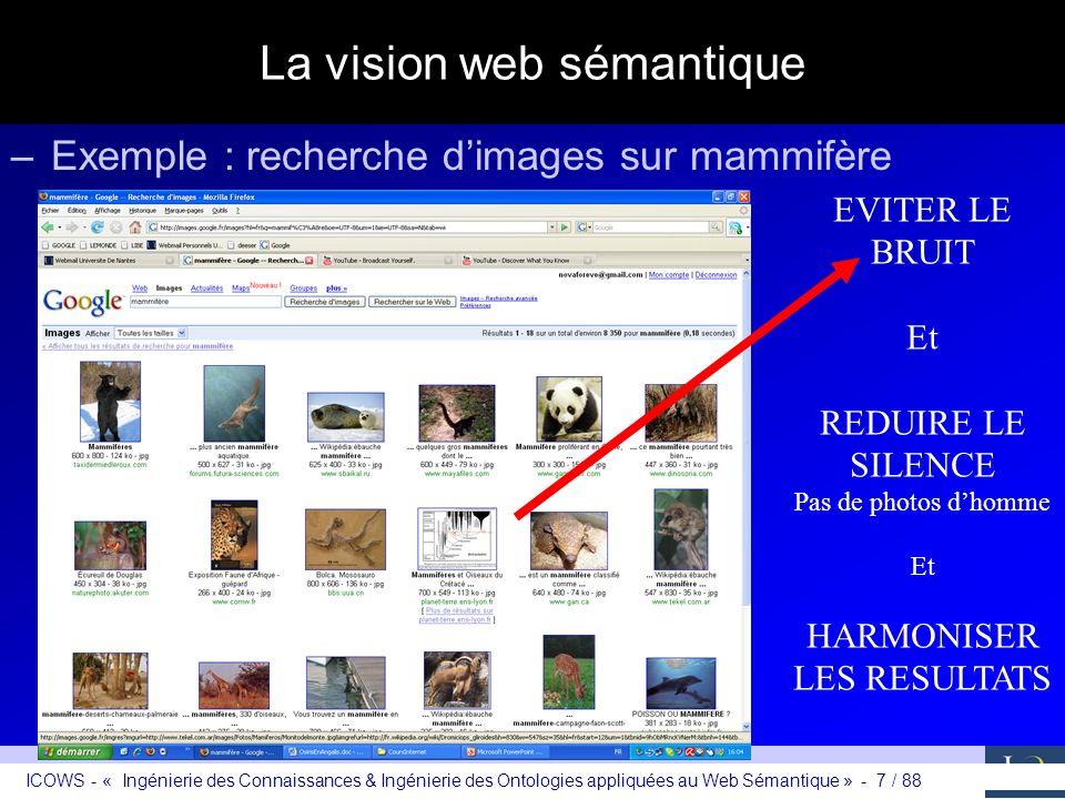 ICOWS - « Ingénierie des Connaissances & Ingénierie des Ontologies appliquées au Web Sémantique » - 7 / 88 La vision web sémantique –Exemple : recherc