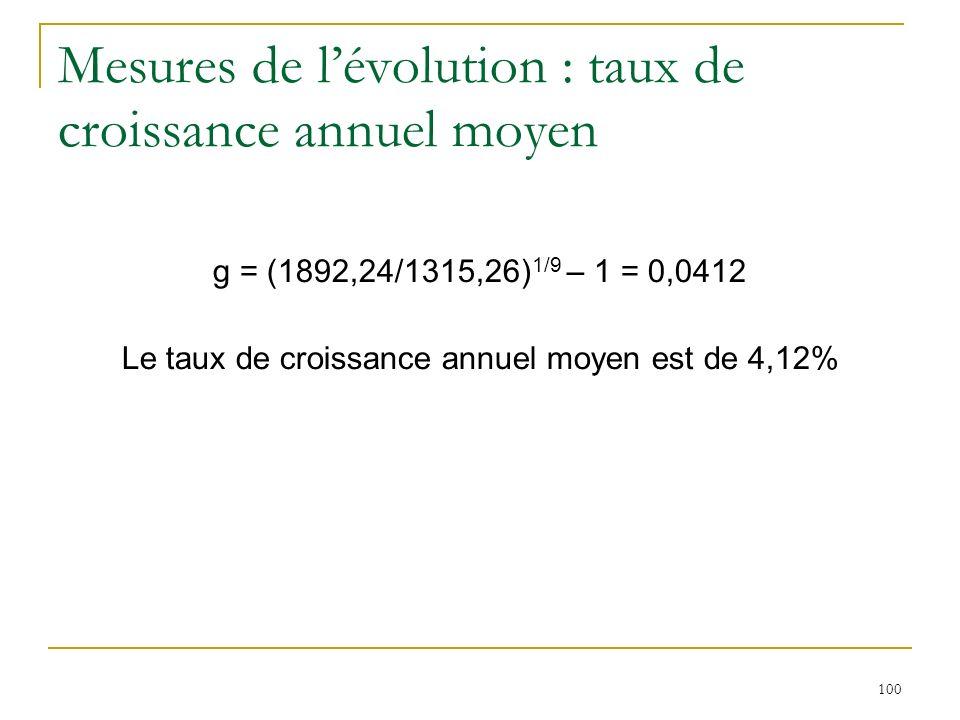 100 Mesures de lévolution : taux de croissance annuel moyen g = (1892,24/1315,26) 1/9 – 1 = 0,0412 Le taux de croissance annuel moyen est de 4,12%