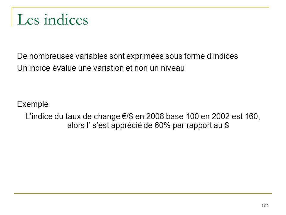102 Les indices De nombreuses variables sont exprimées sous forme dindices Un indice évalue une variation et non un niveau Exemple Lindice du taux de