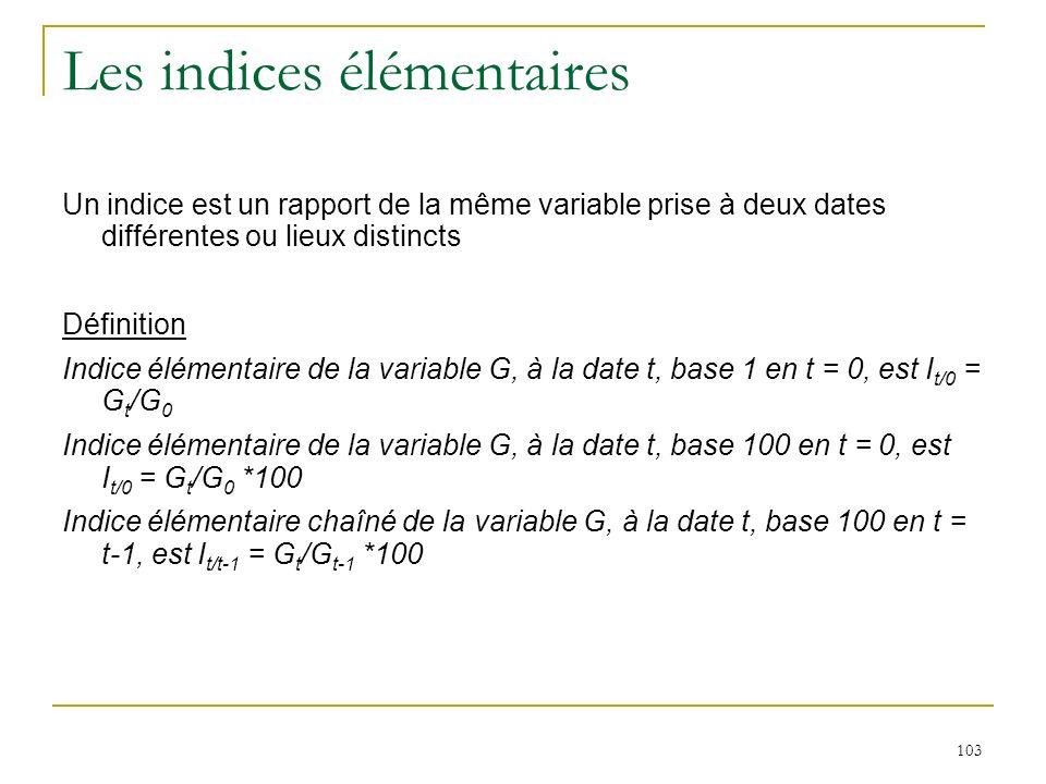 103 Les indices élémentaires Un indice est un rapport de la même variable prise à deux dates différentes ou lieux distincts Définition Indice élémenta
