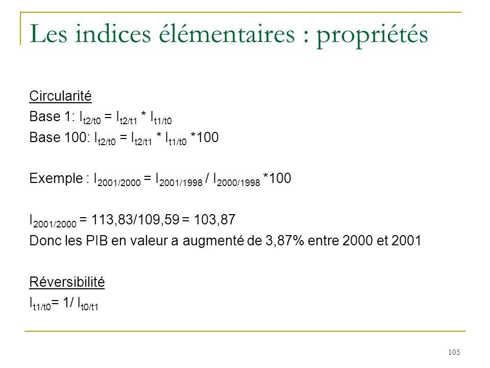 105 Les indices élémentaires : propriétés Circularité Base 1: I t2/t0 = I t2/t1 * I t1/t0 Base 100: I t2/t0 = I t2/t1 * I t1/t0 *100 Exemple : I 2001/