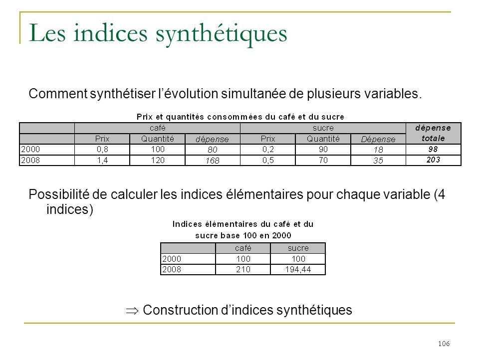 106 Les indices synthétiques Comment synthétiser lévolution simultanée de plusieurs variables. Possibilité de calculer les indices élémentaires pour c