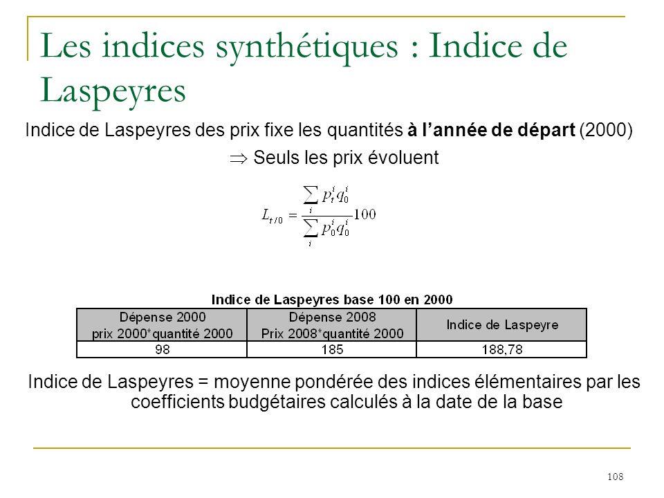 108 Les indices synthétiques : Indice de Laspeyres Indice de Laspeyres des prix fixe les quantités à lannée de départ (2000) Seuls les prix évoluent I