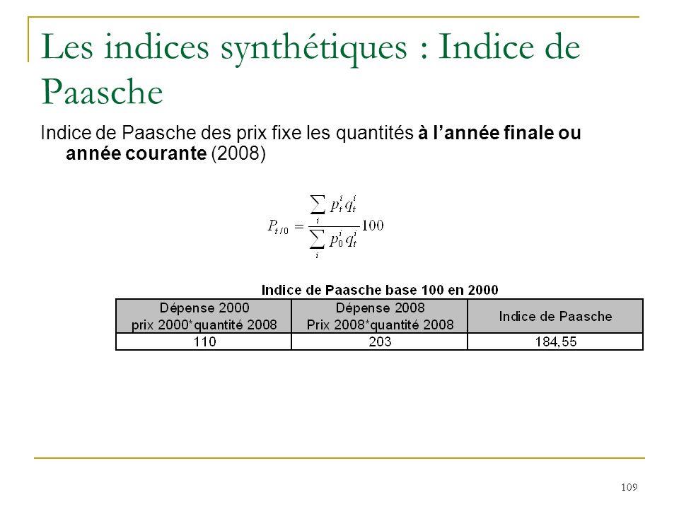 109 Les indices synthétiques : Indice de Paasche Indice de Paasche des prix fixe les quantités à lannée finale ou année courante (2008)