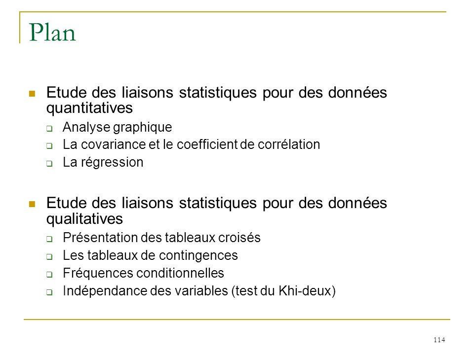 114 Plan Etude des liaisons statistiques pour des données quantitatives Analyse graphique La covariance et le coefficient de corrélation La régression
