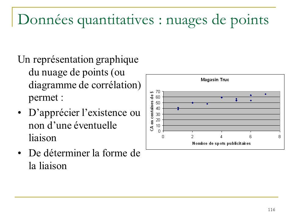 116 Données quantitatives : nuages de points Un représentation graphique du nuage de points (ou diagramme de corrélation) permet : Dapprécier lexisten